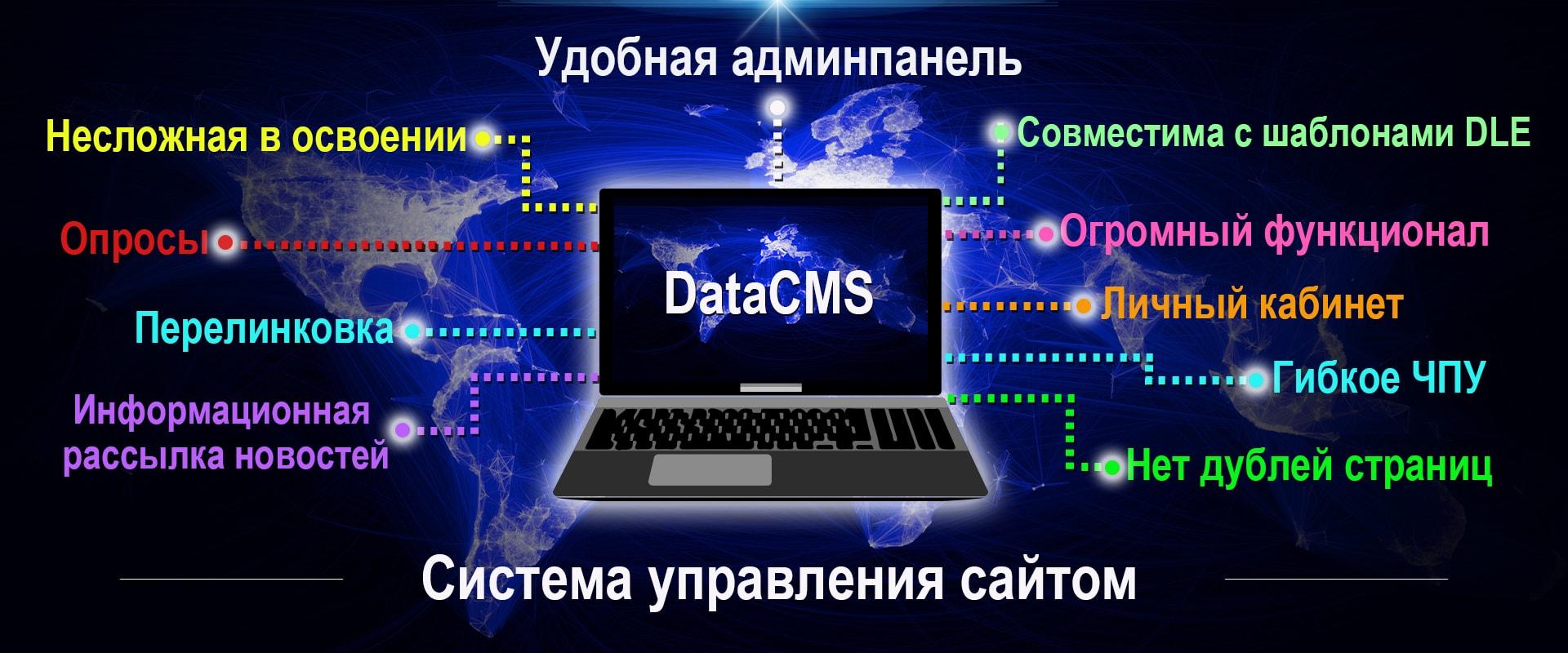 Упрощенная структура DataCMS - системы управления сайтом